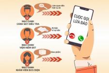 Cảnh giác các cuộc gọi lừa đảo phổ biến nhất hiện nay